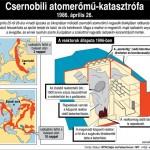 26 éve történt csernobili atomerőmű-katasztrófa