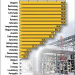 Magyarország számára kiemelt cél az energiafüggőség csökkentése