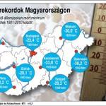 Hidegrekordok Magyarországon