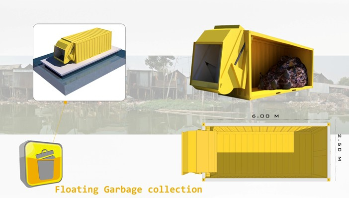 Floating garbage collection
