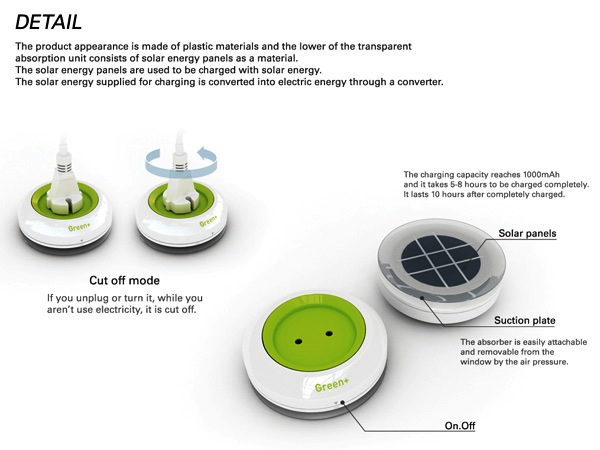 Solar Window Socket 2