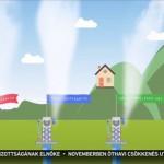 Zöldfűtés és -áram a Föld természeti kincseiből