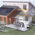 A jövő berendezései: levegő és geotermikus hőszivattyú