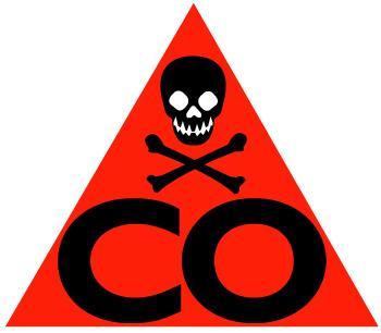 co szén-monoxid