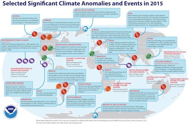 NOAA felmelegedés 2015