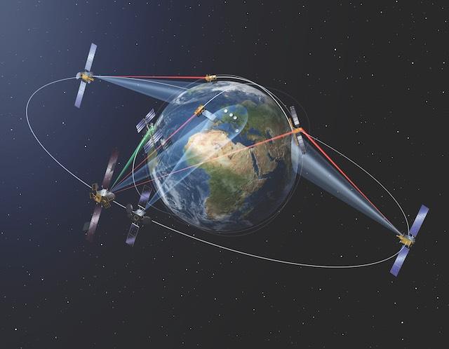 GPS GlobeNet